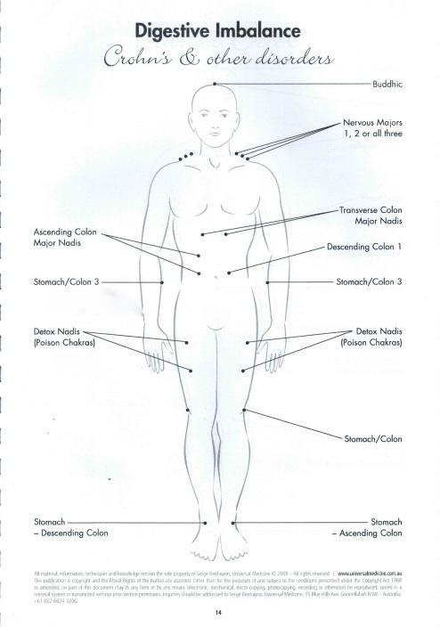 ChakrapunctureCrohns